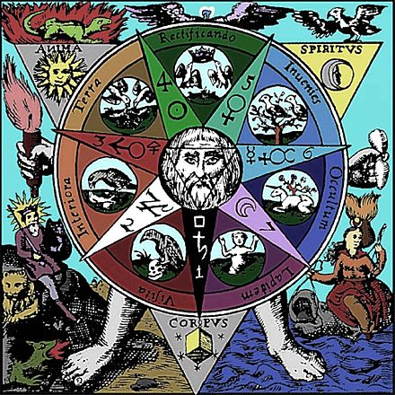 """The """"Azoth"""" n illustration first published in 1659 in the Azoth of the Philosophers by the legendary German alchemist Basil Valentine."""