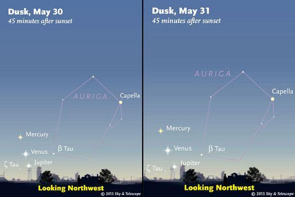 http://news.yahoo.com/3-planets-performing-rare-night-sky-show-see-135727567.html